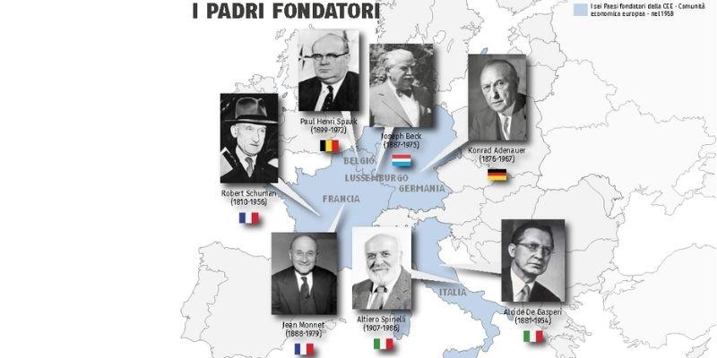 Storia dell'Europa: La grande intuizione dei padri fondatori: il percorso tortuoso verso un'Europa unita